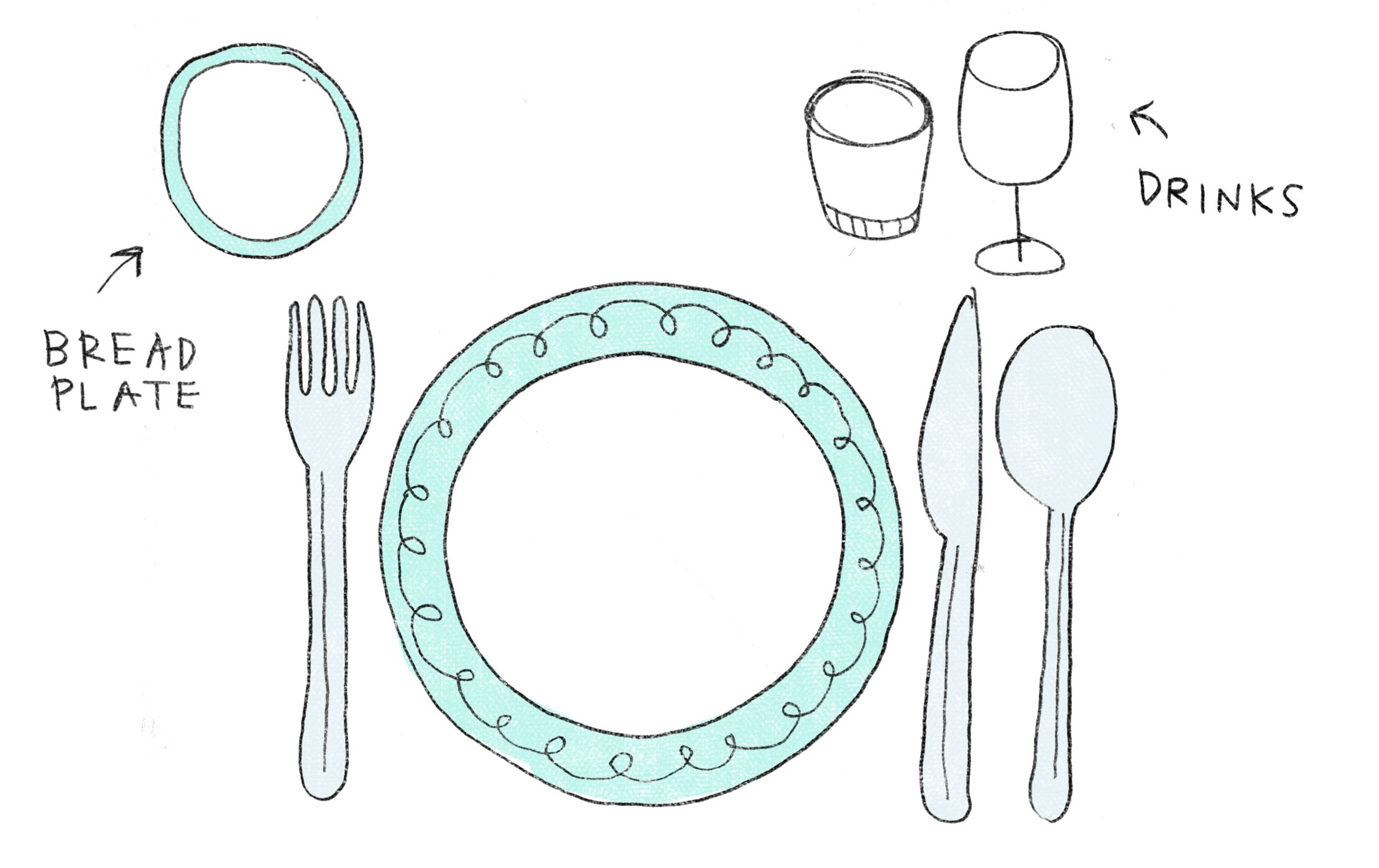 restaurant etiquette 101 a cup of jo meal clip art free meal clipart images