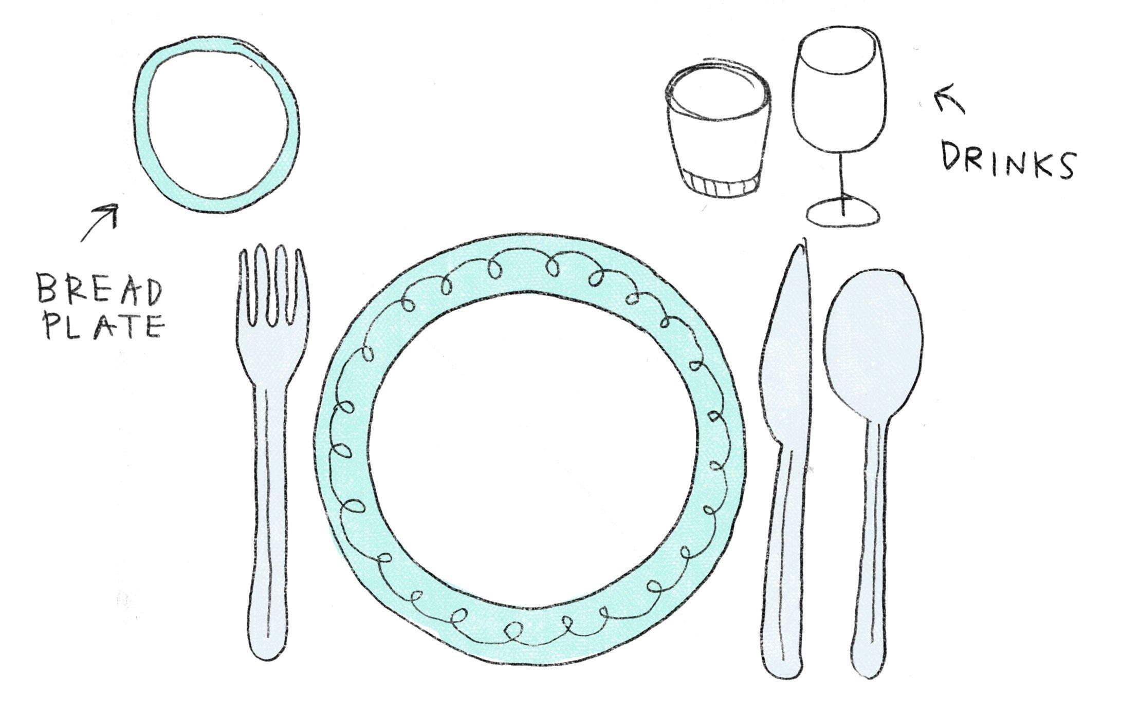Formal dinner table setting etiquette - Restaurant Etiquette