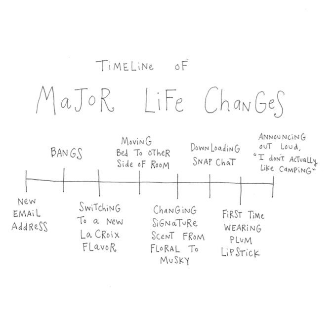 Timeline of Major Life Changes by Mari Andrew