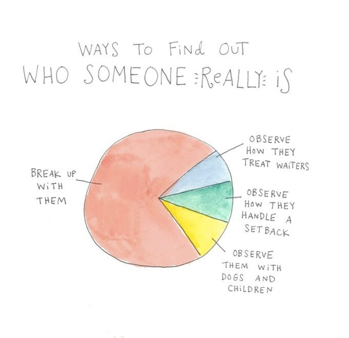 Who Someone Really Is | A Cup of Jo