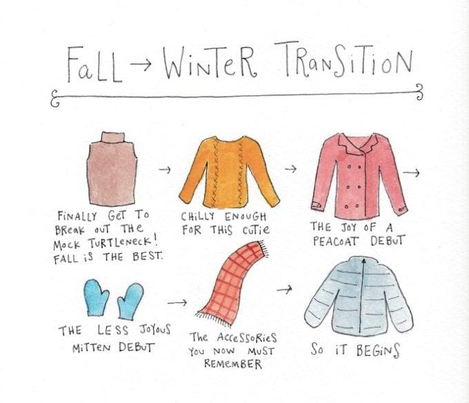 Wardrobe Transitions