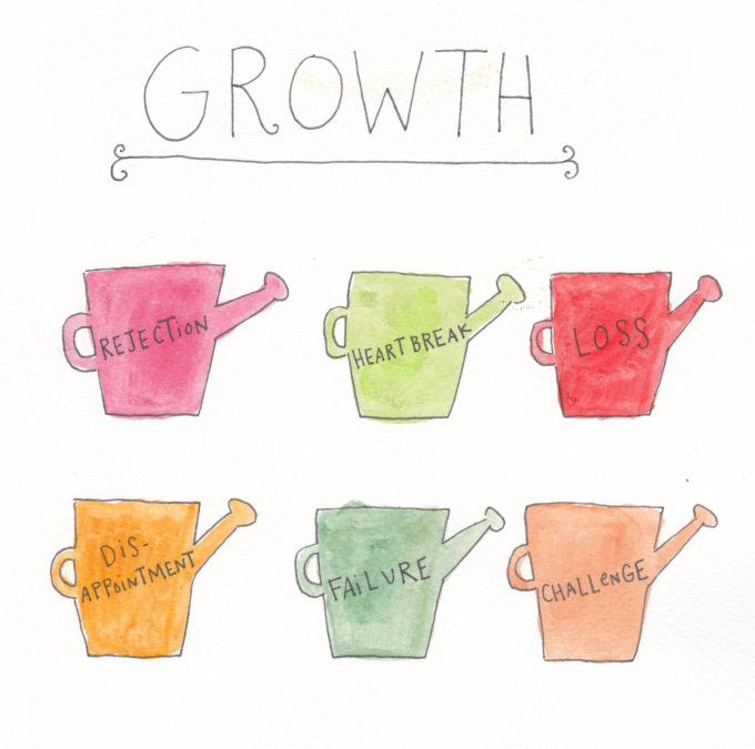 What Makes You Grow?