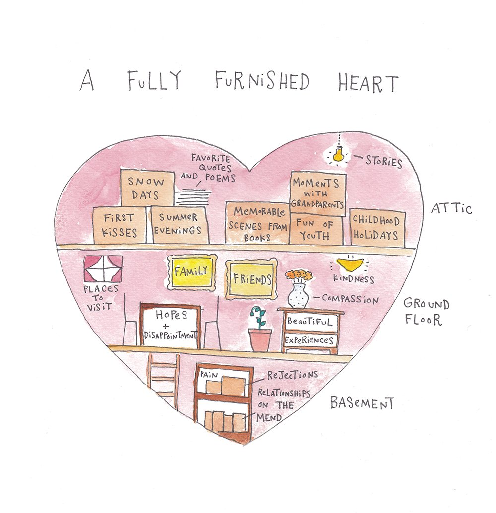 A Fully-Furnished Heart