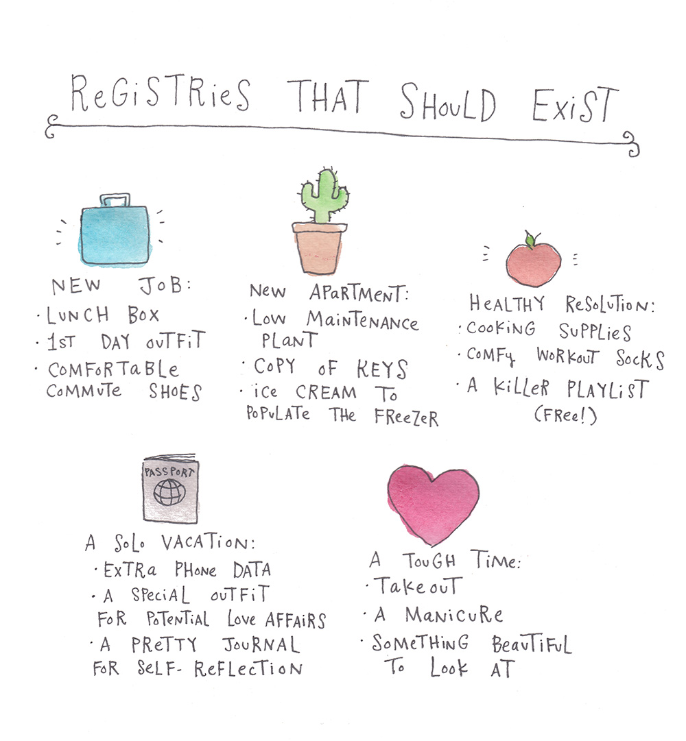 Registries That Should Exist