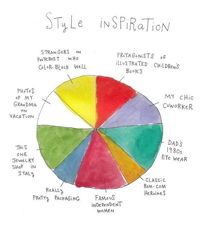 Mari Andrew Style Inspiration