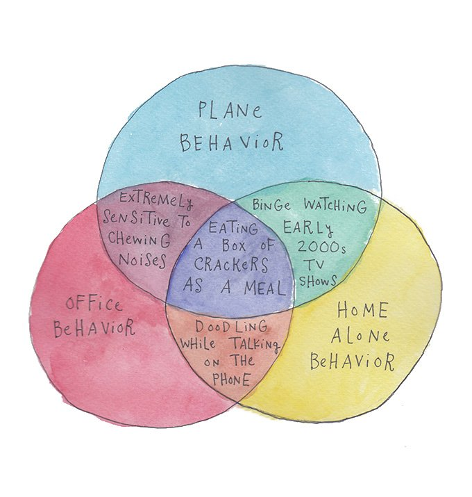 A Venn Diagram For Life