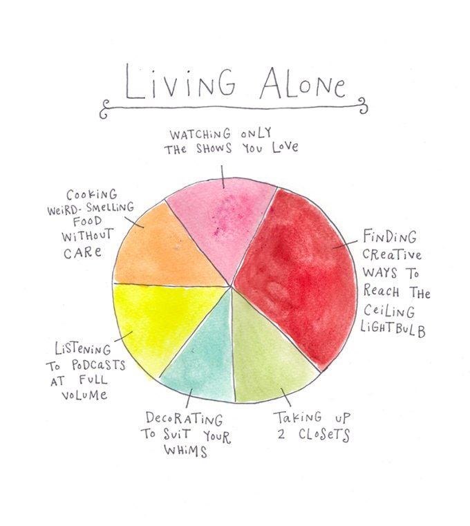 Mari Andrew Living Alone