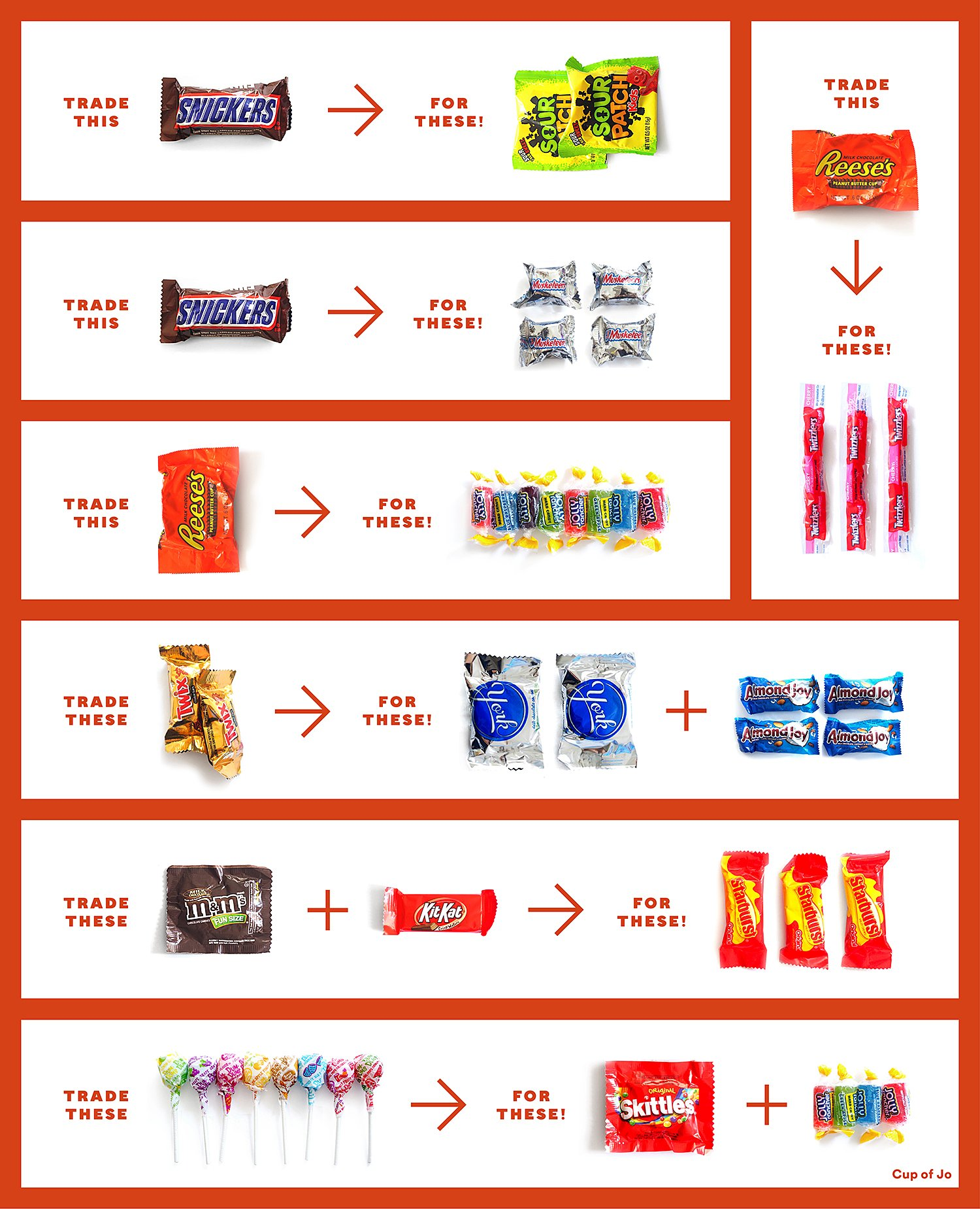 a big guide to halloween candy trading | a cup of jo