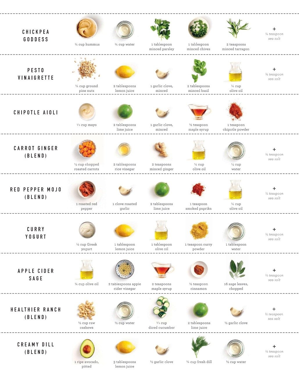 A Magic Grid of Salad Dressings | A Cup of Jo